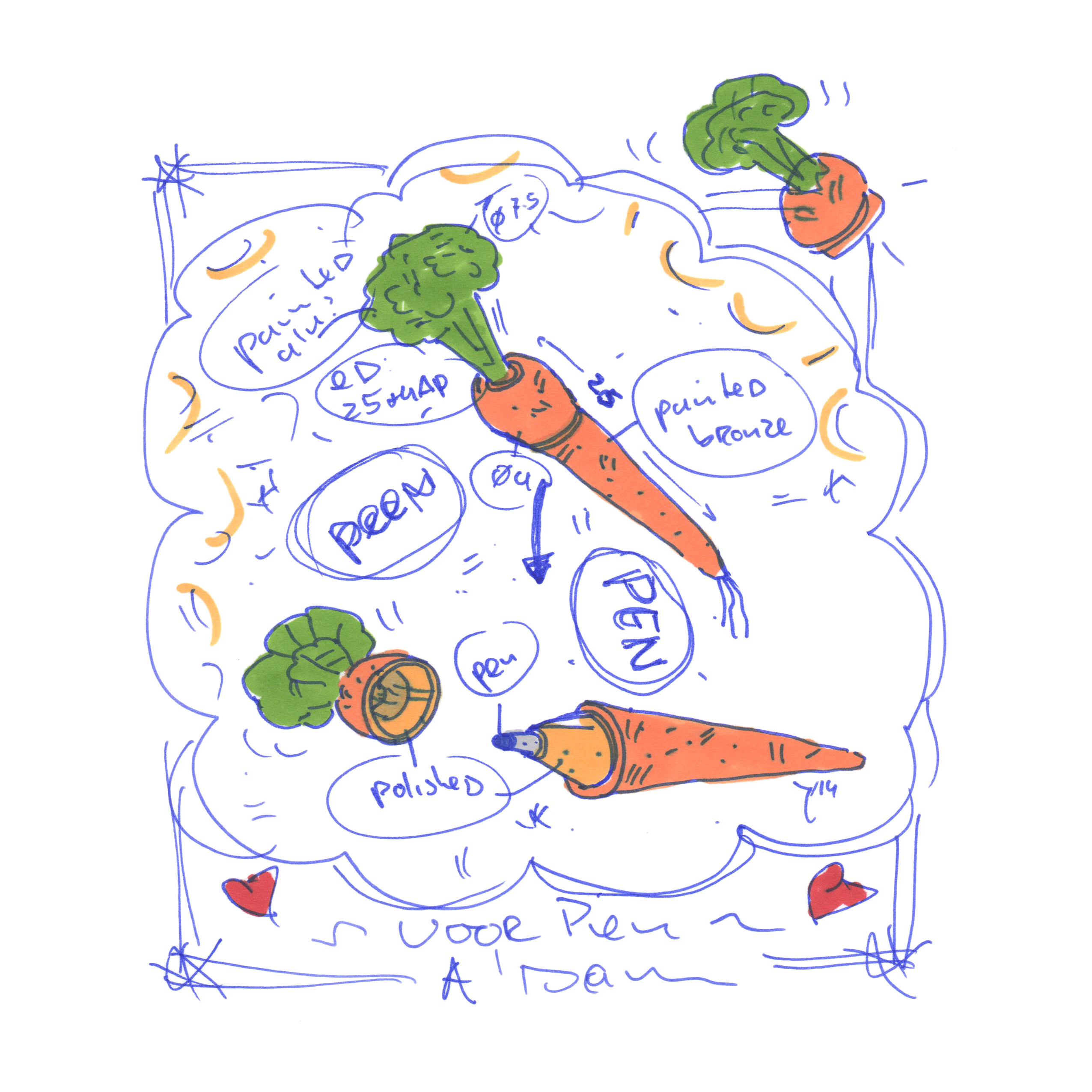 Carrot_drawing